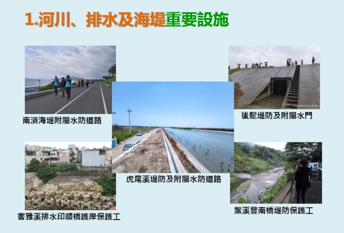 防洩水建造物機制圖片4_圖示