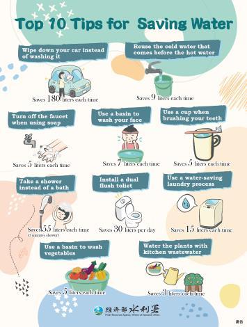 十大省水好習慣-英文版_圖示