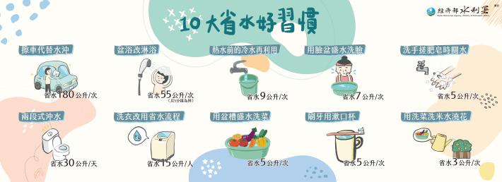 十大省水好習慣2020_(1920x700)-01_圖示
