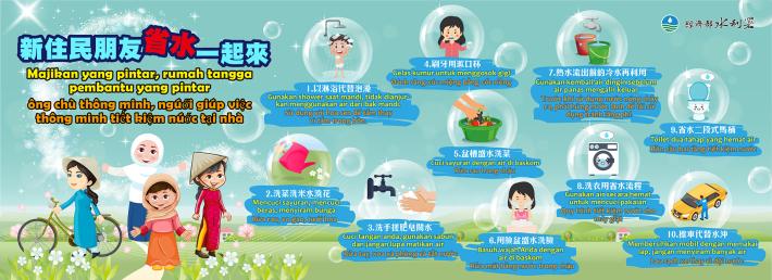 電腦版_省水10大習慣(印尼越南語篇)_圖示