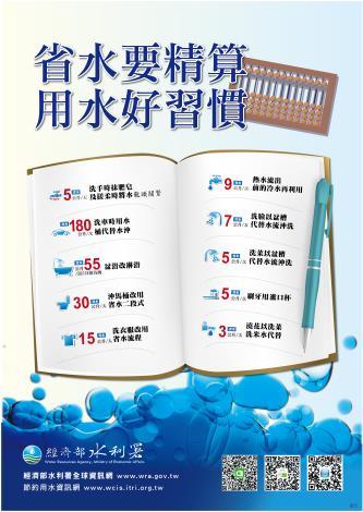 十大省水好習慣篇A0海報x2-01_圖示