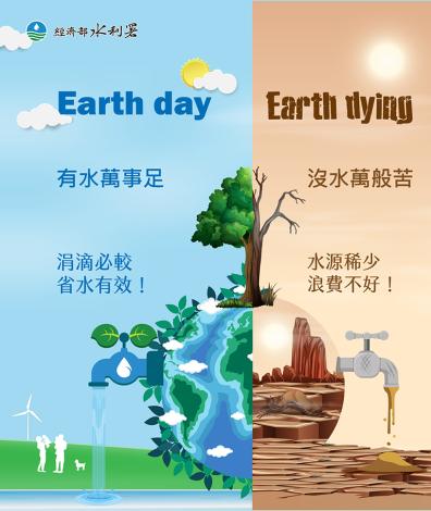 行動版_抗旱節水世界地球日水資源短缺_圖示