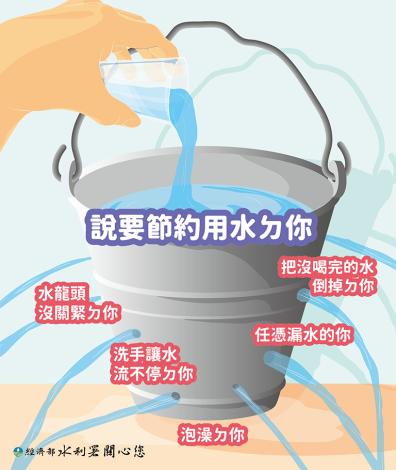 說要節約水的你_手機版_圖示