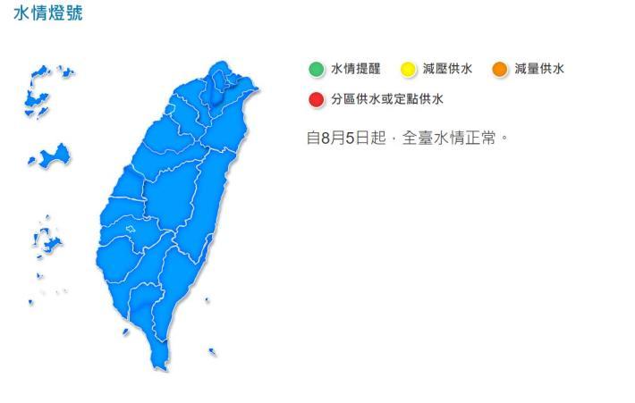 連日豐沛降雨全台水情轉為正常  應變盧碧颱風水利署持續高度警戒-8月5日起全台水情正常.JPG_圖示