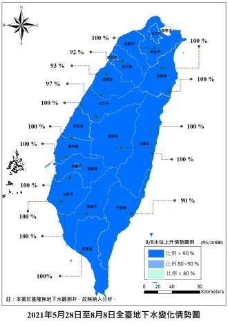2021年5月28日至8月8日全臺地下水變化情勢圖_圖示