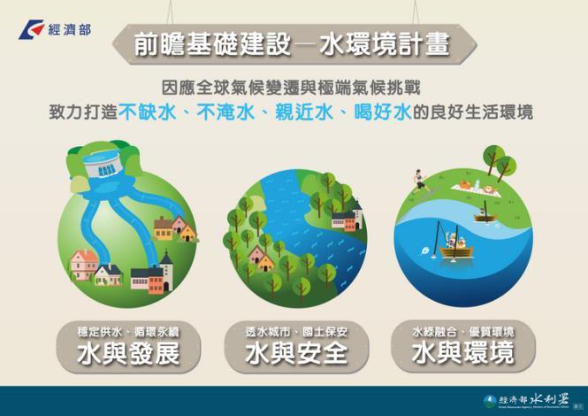致力打造不缺水、不淹水、親近水、喝好水的良好生活環境-內容如上方說明_圖示