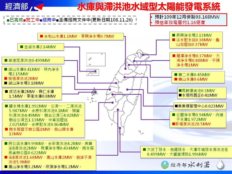 1081126水域太陽能一頁簡報_圖示