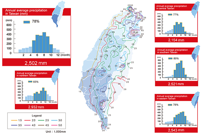 Isohyetal Map Indicating Distribution of Average Annual Precipitation in Taiwan(1949-2009)