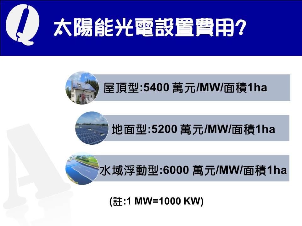 12.太陽能光電設置費用?A: (1)屋頂型:5400 萬元/MW/面積1ha   (2)地面型:5200 萬元/MW/面積1ha   (3)水域浮動型:6000 萬元/MW/面積1ha