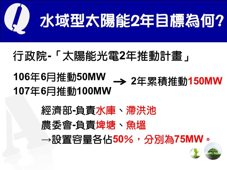 2.水域型太陽能2年目標為何?A:行政院「太陽能光電2年推動計畫」水域型太陽能光電以106年6月推動50 MW,107年6月年推動100 MW,合計150 MW裝置容量為目標。 title=