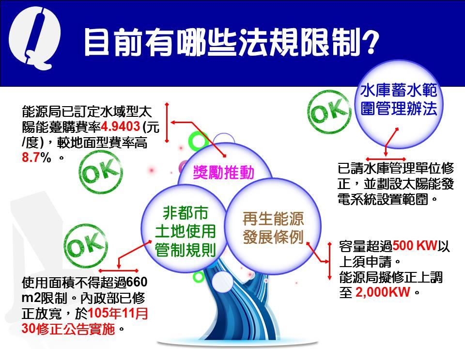 8.目前有哪些法規限制?A:(1)水庫蓄水範圍管理辦法:已請水庫管理單位修正,並劃設太陽能發電系統設置範圍。(2)再生能源發展條例及電業法:容量超過500 KW以上須依電業法規申請。能源局擬修正上調至 2,000KW。 (3)非都市土地使用管制規則:內政部已於105年11月30完成修正公告,使用面積不受(原不得超過660m2)限制。